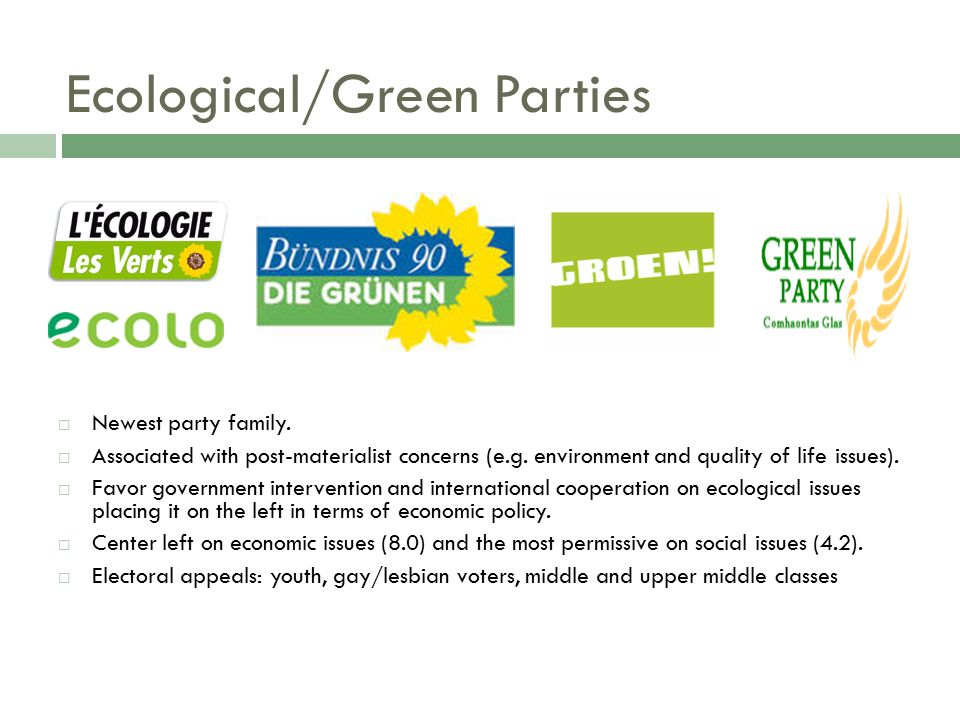 Ecological/Green Parties