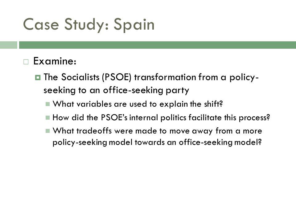 Case Study: Spain Examine: