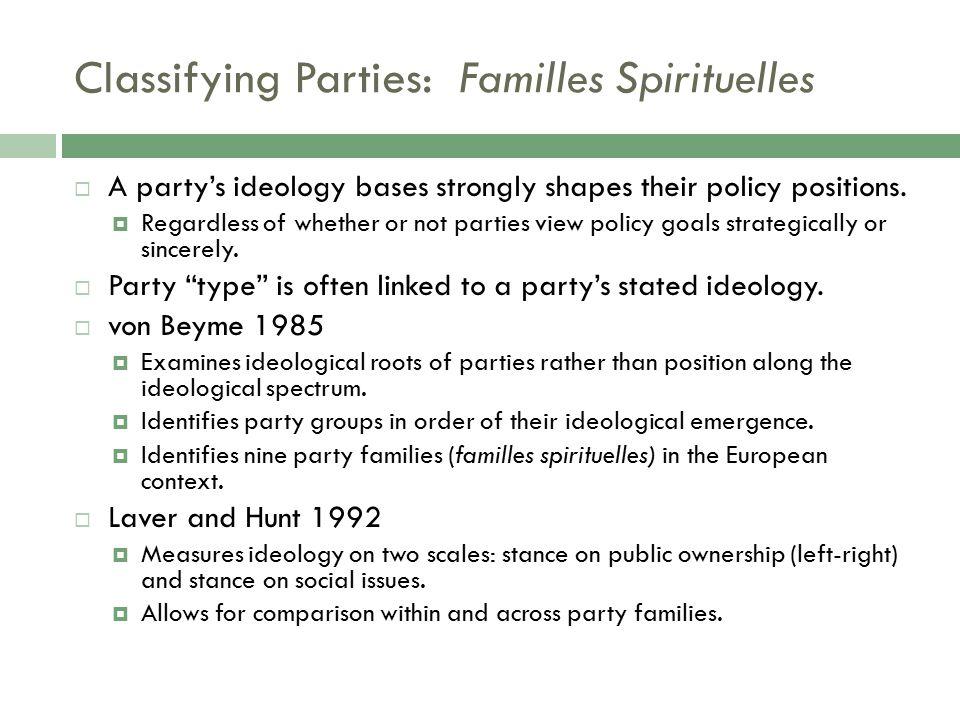 Classifying Parties: Familles Spirituelles