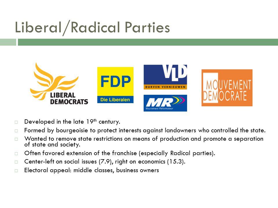 Liberal/Radical Parties