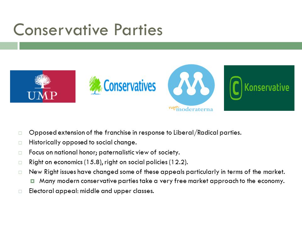 Conservative Parties Opposed extension of the franchise in response to Liberal/Radical parties. Historically opposed to social change.