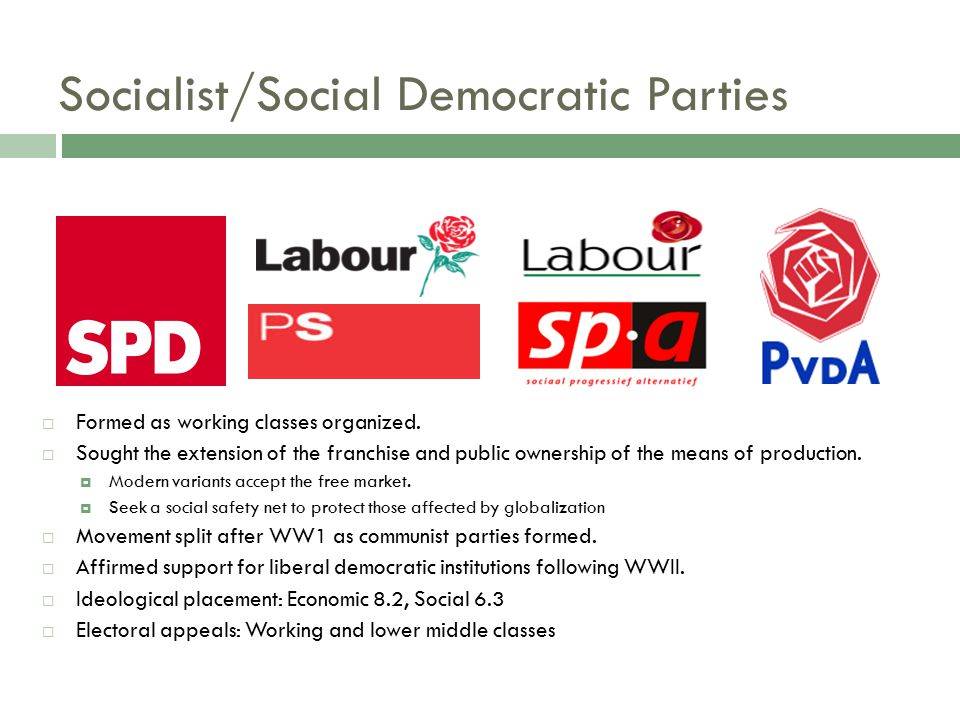 Socialist/Social Democratic Parties