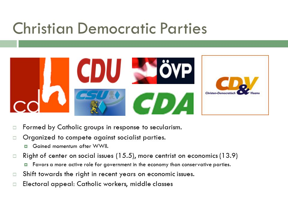 Christian Democratic Parties