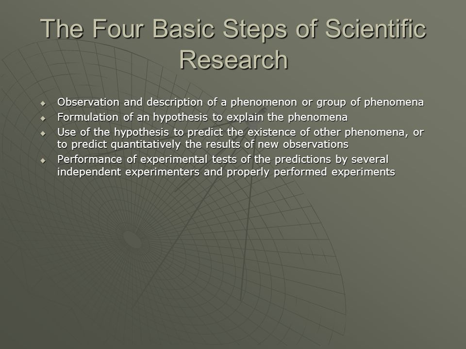The Four Basic Steps of Scientific Research