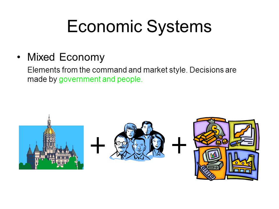 Economic Systems Mixed Economy