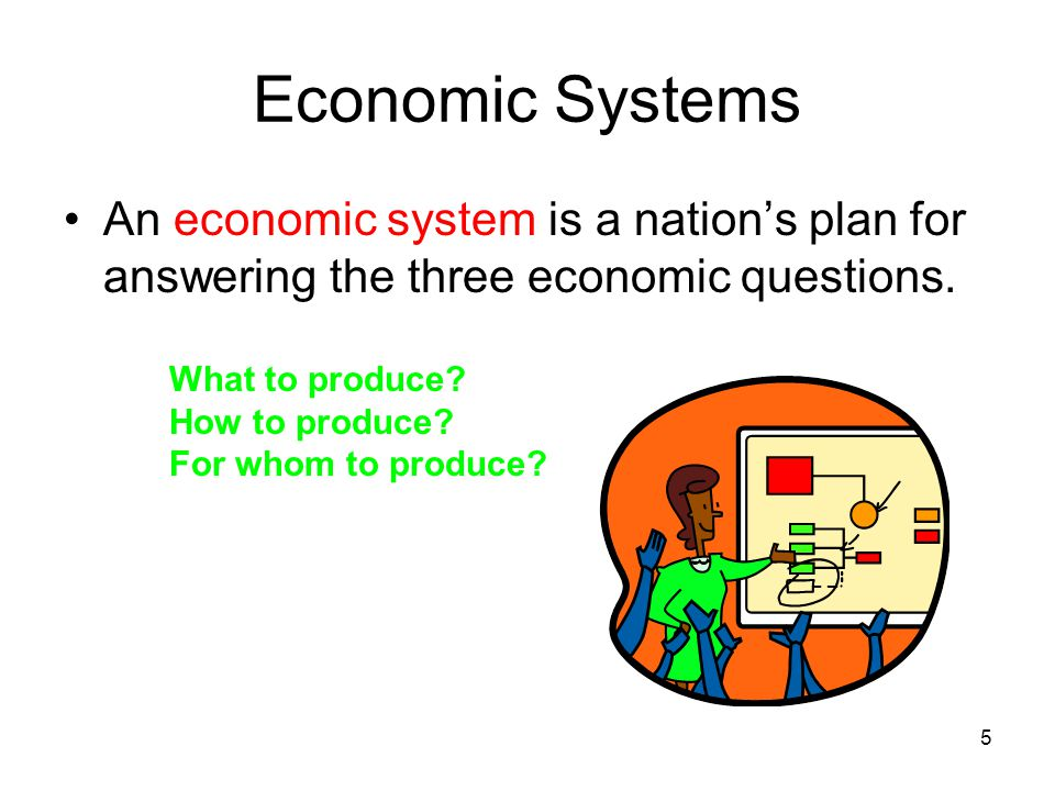 Economic Systems An economic system is a nation's plan for answering the three economic questions. What to produce