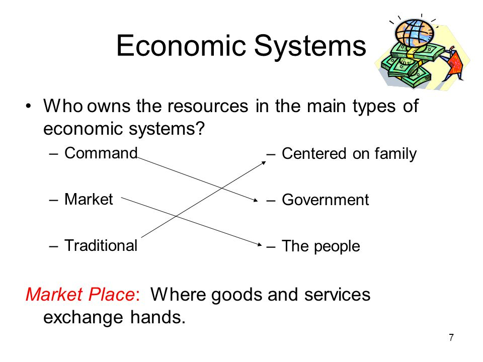 Economic Systems Who owns the resources in the main types of economic systems Command. Market. Traditional.