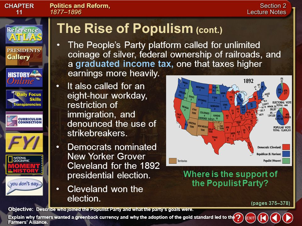 Where is the support of the Populist Party