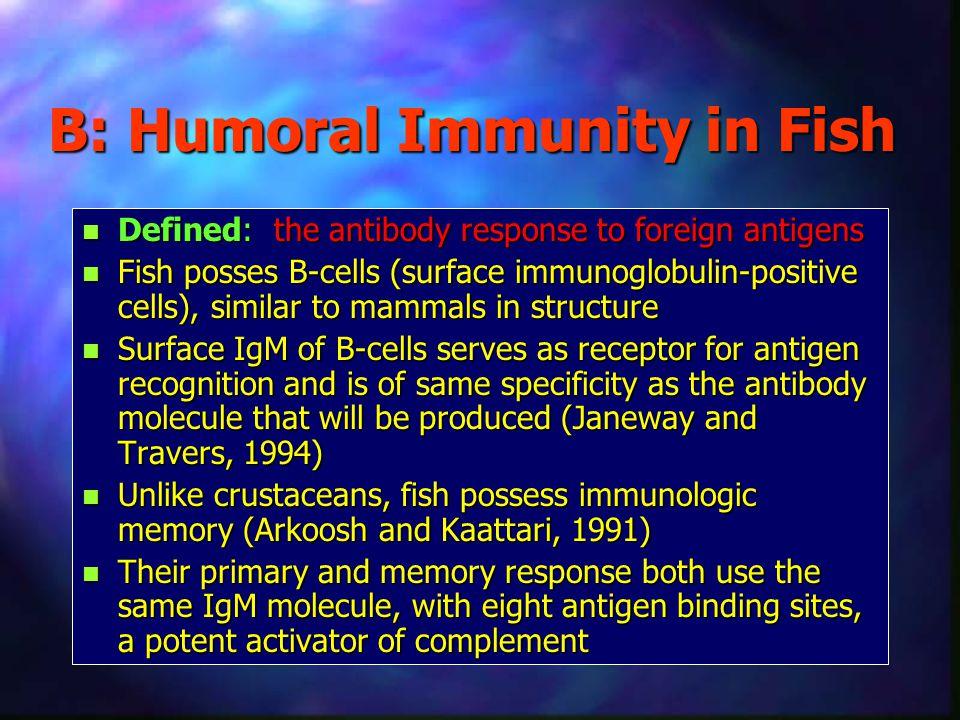 B: Humoral Immunity in Fish