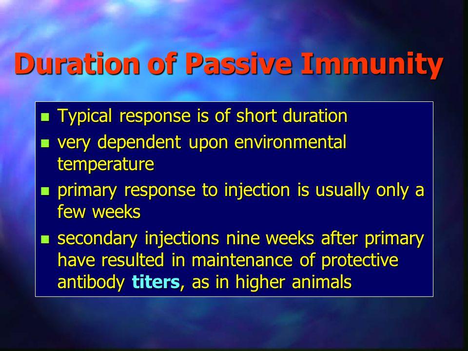 Duration of Passive Immunity