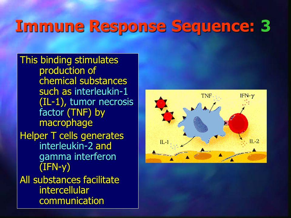 Immune Response Sequence: 3