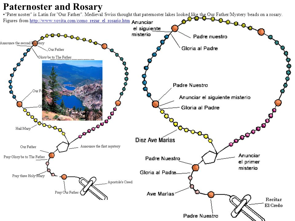 Paternoster and Rosary