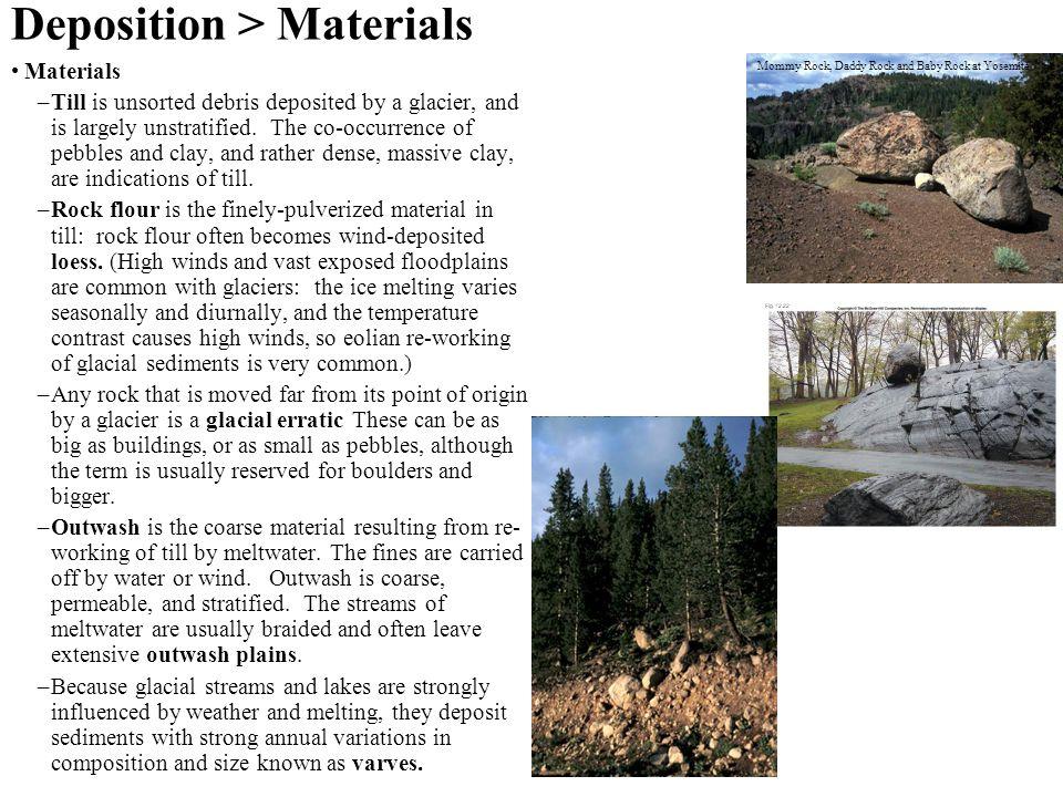Deposition > Materials
