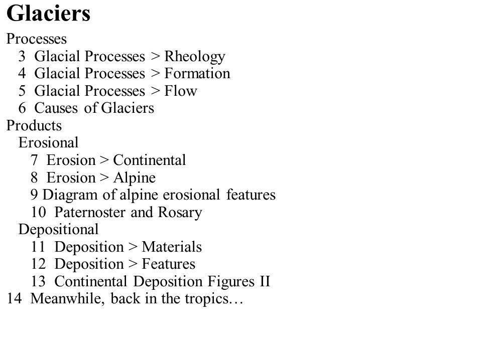 Glaciers Processes 3 Glacial Processes > Rheology