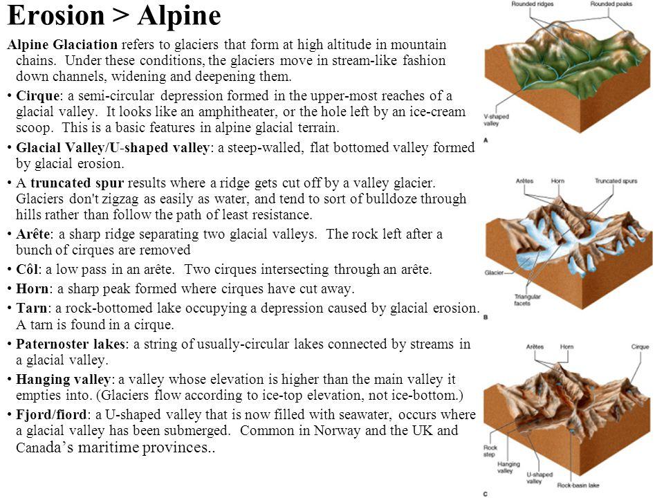 Erosion > Alpine