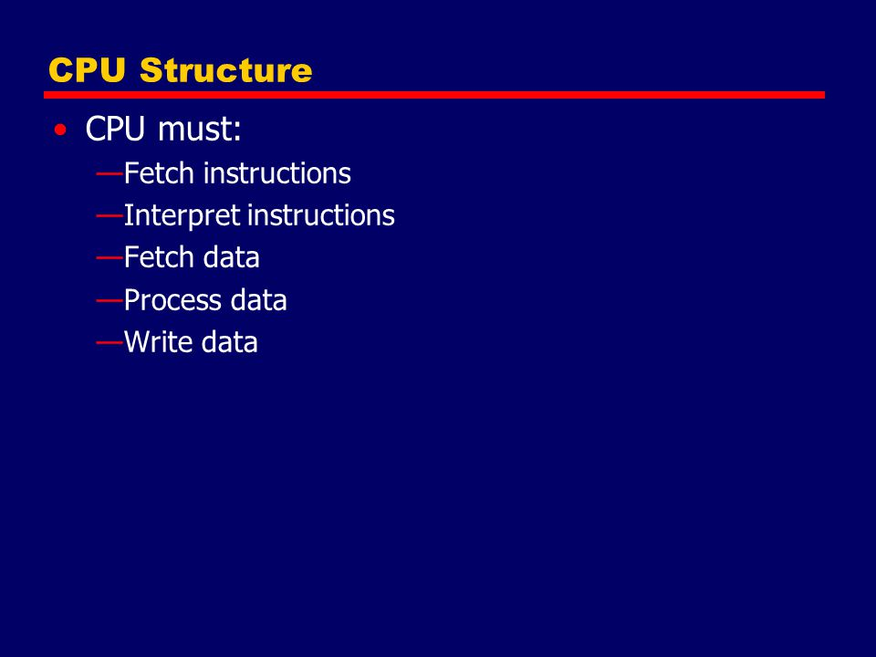 CPU Structure CPU must: Fetch instructions Interpret instructions