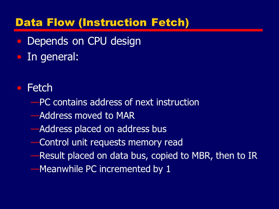 Data Flow (Instruction Fetch)