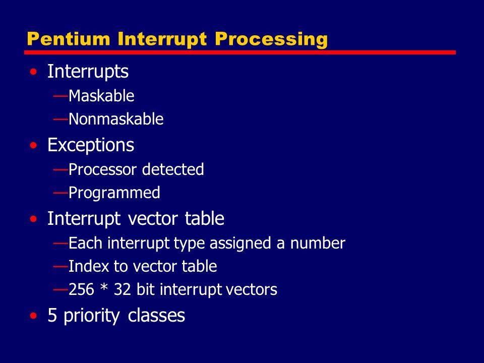 Pentium Interrupt Processing