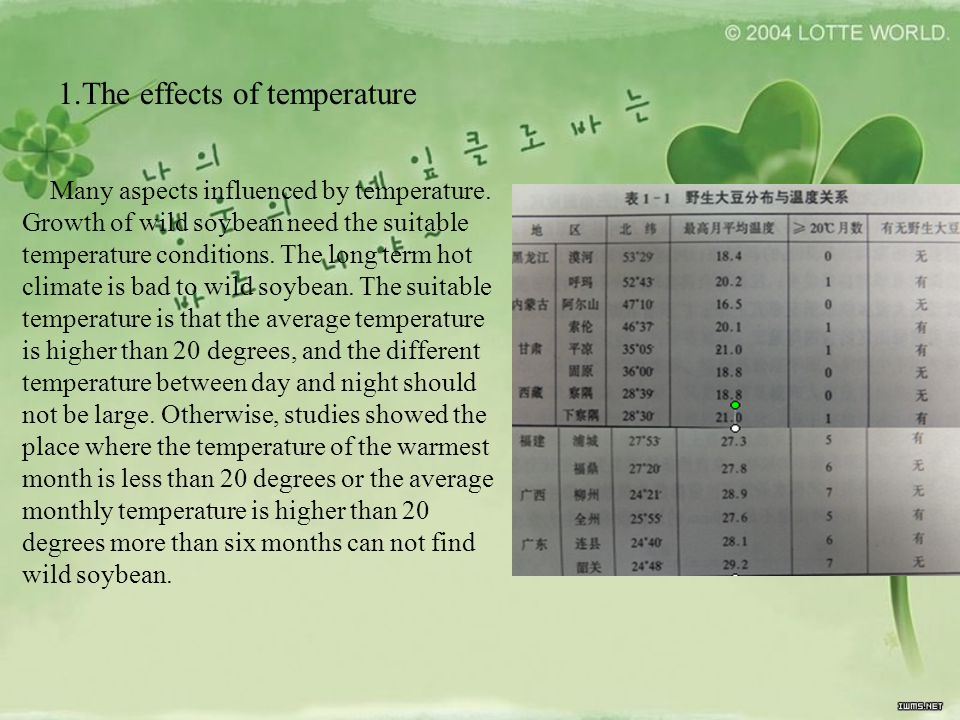 1.The effects of temperature