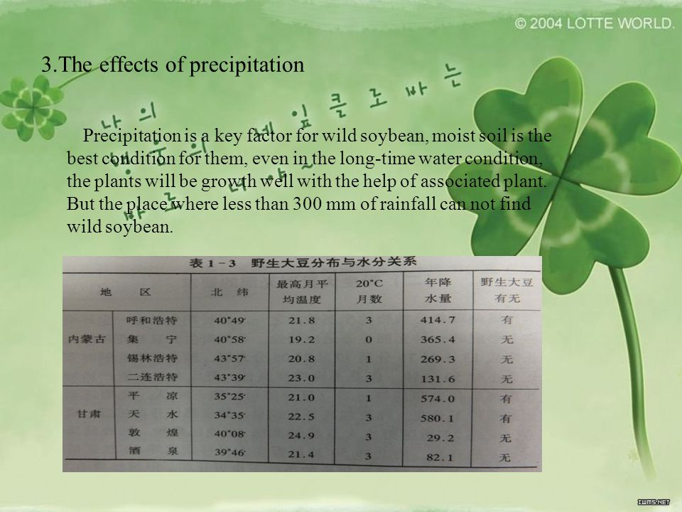 3.The effects of precipitation