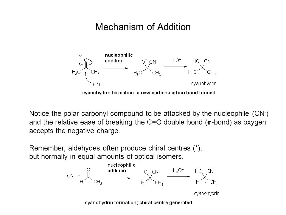 Mechanism of Addition Notice the polar carbonyl compound to be attacked by the nucleophile (CN-)