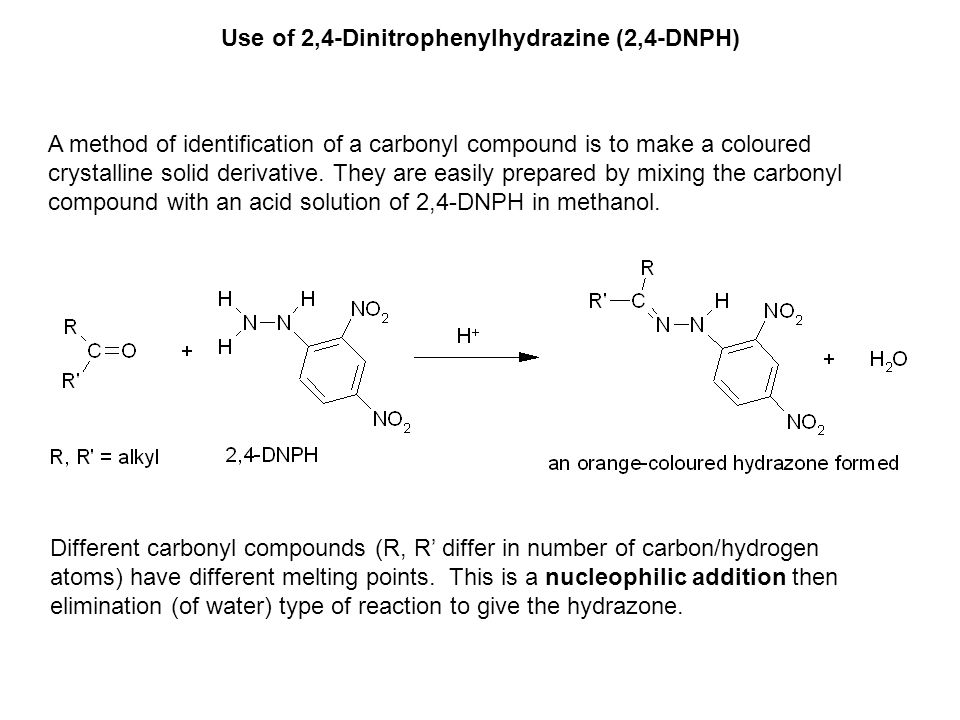 Use of 2,4-Dinitrophenylhydrazine (2,4-DNPH)