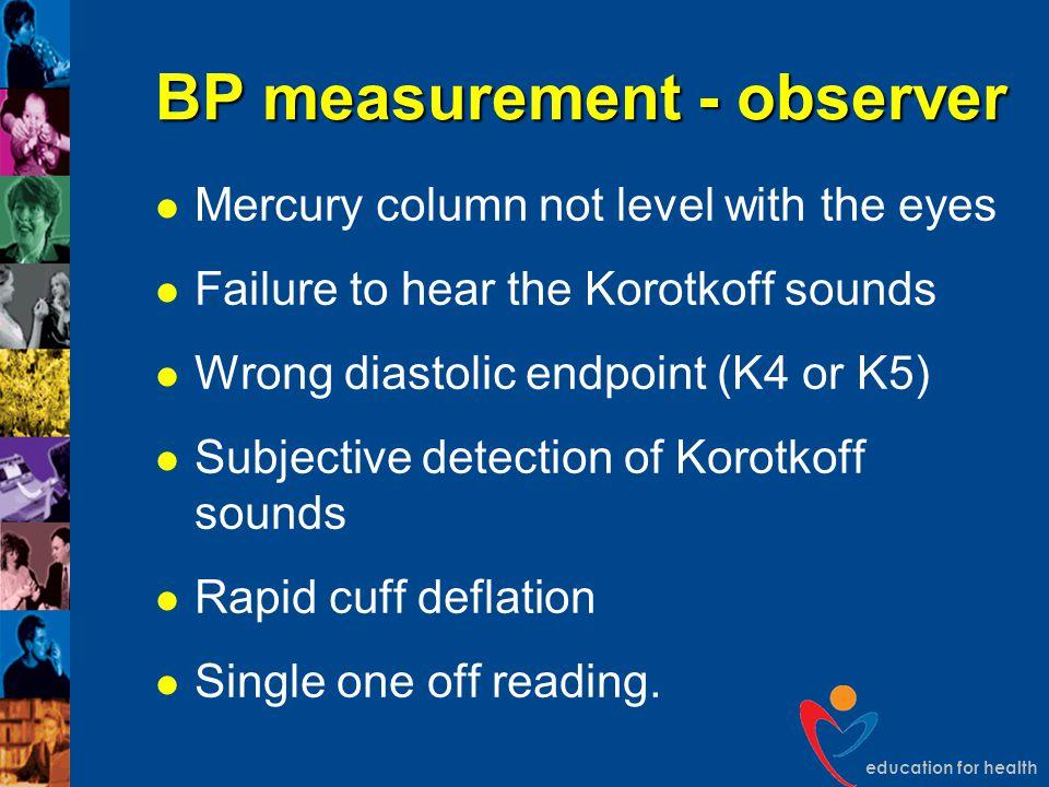 BP measurement - observer