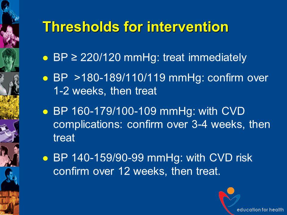 Thresholds for intervention