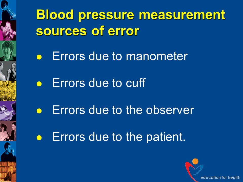 Blood pressure measurement sources of error