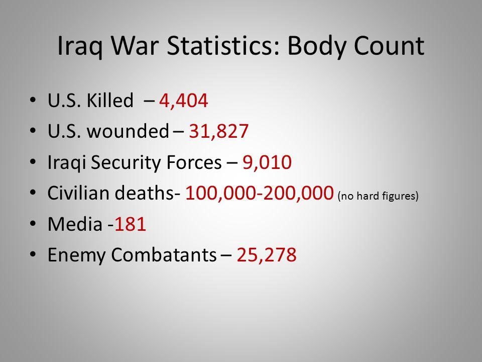 Iraq War Statistics: Body Count