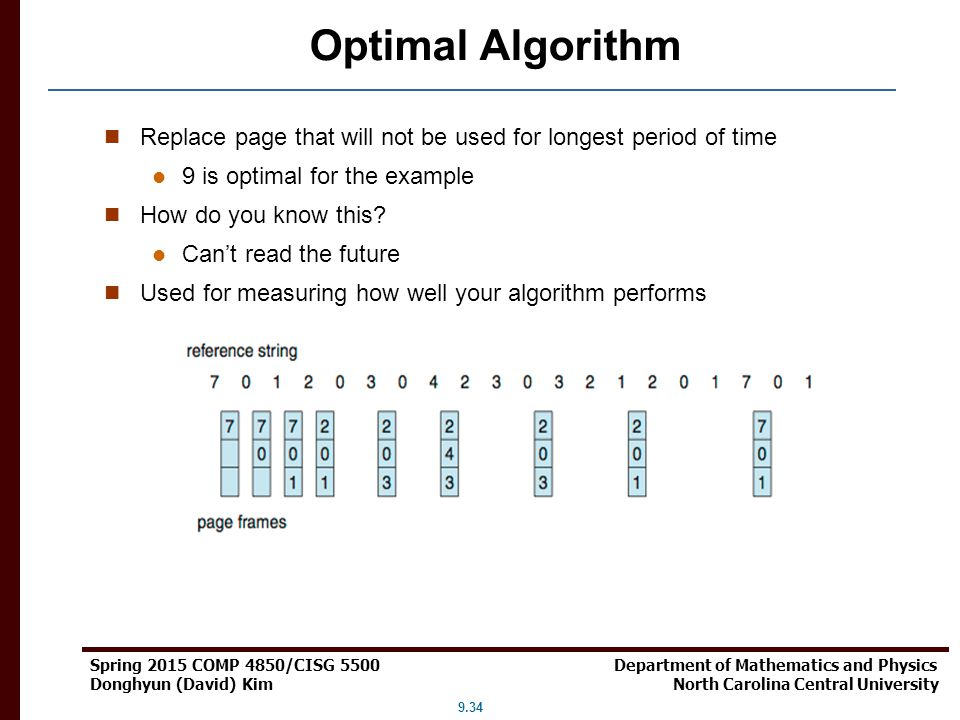 Optimal Algorithm Replace page that will not be used for longest period of time. 9 is optimal for the example.