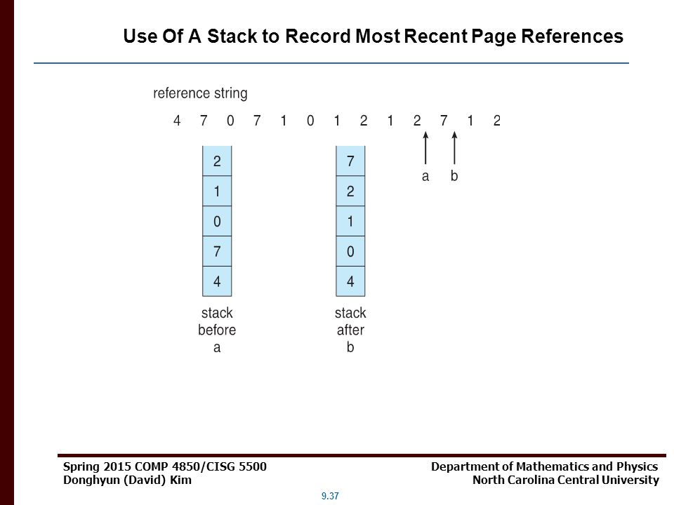 Use Of A Stack to Record Most Recent Page References