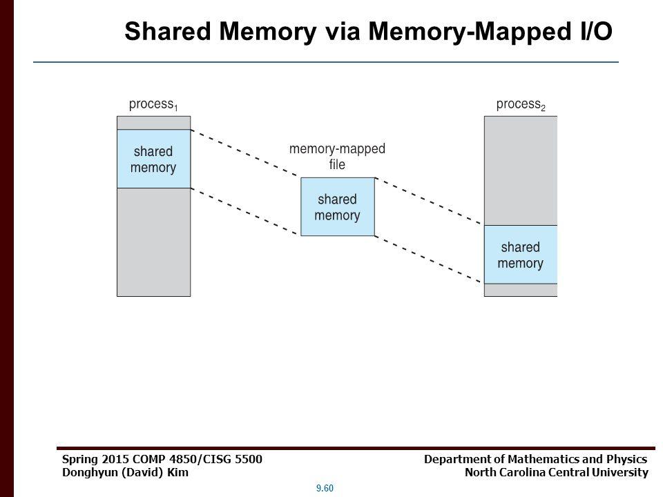 Shared Memory via Memory-Mapped I/O