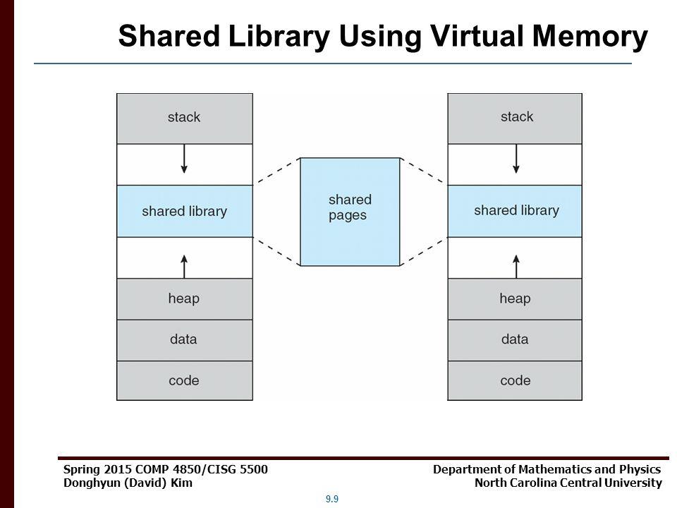 Shared Library Using Virtual Memory