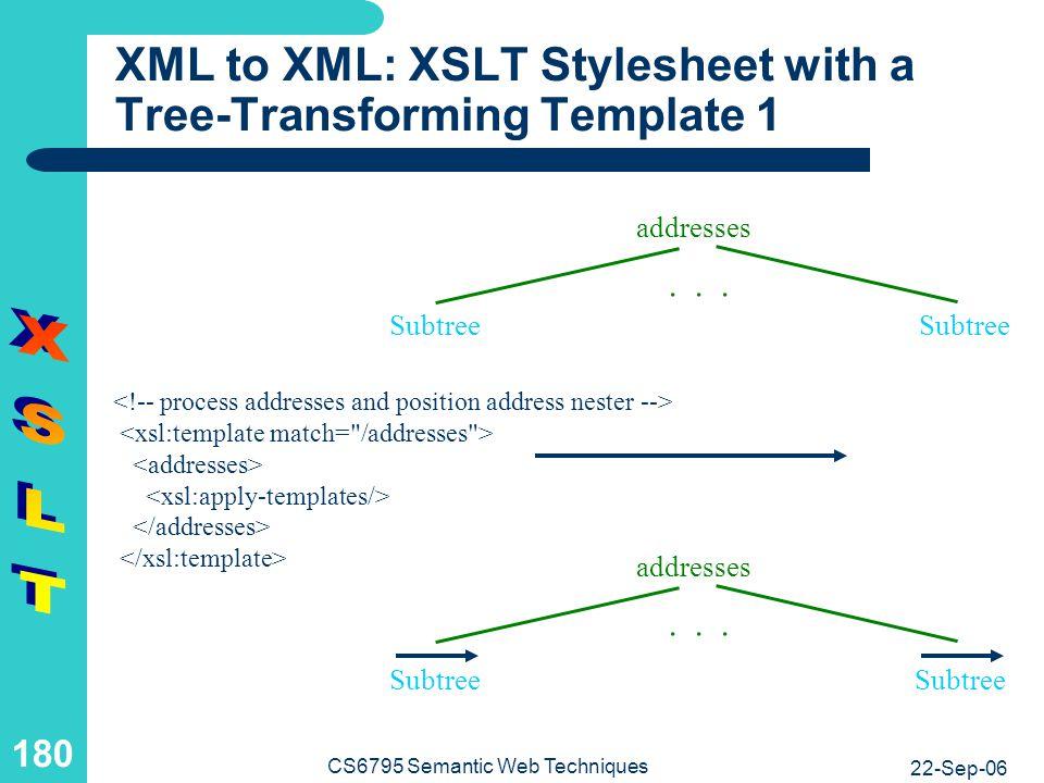 XML to XML: XSLT Stylesheet with a Tree-Transforming Template 2