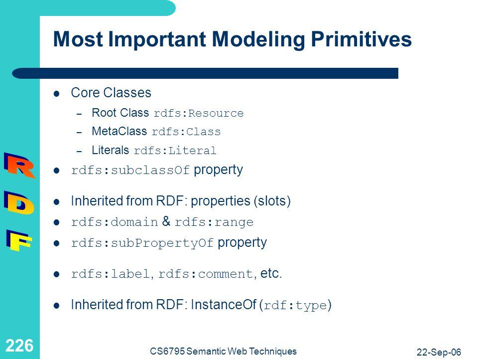 RDF-Schema: Example (incomplete)