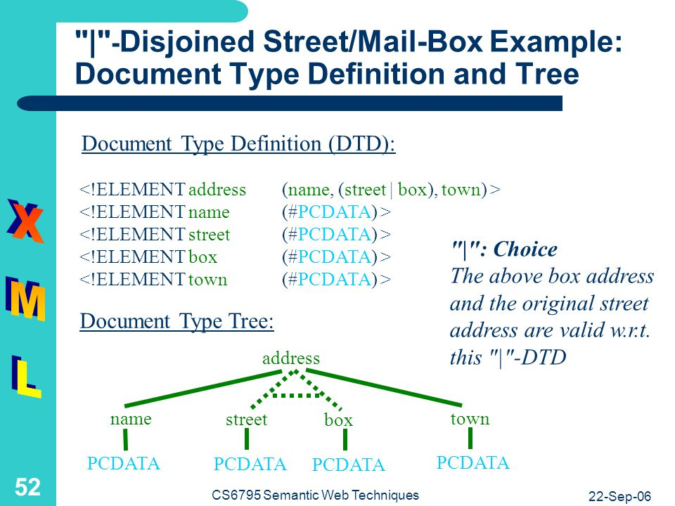 Phone & Fax Example: Address Variant