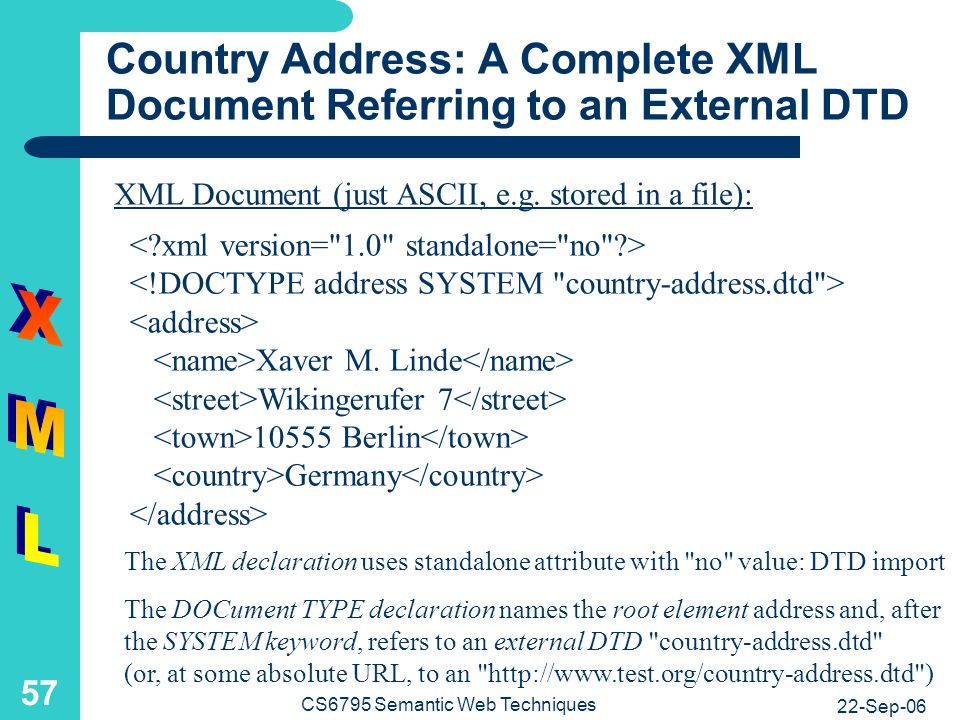 minOccurs -Optional-Country Example: XML Schema Definition