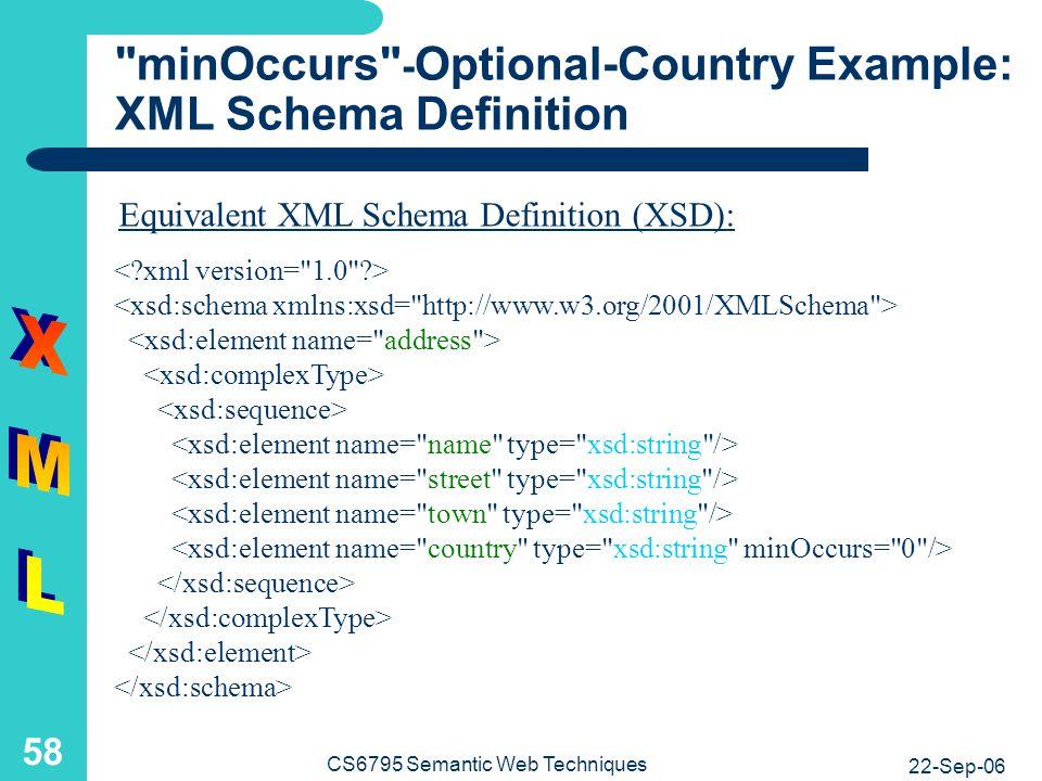 minOccurs -Optional-Country Example: XML Schema Tree