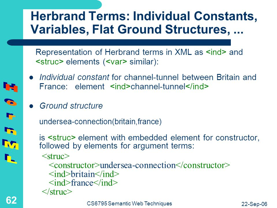 Herbrand Terms: ..., Nested Ground Structures
