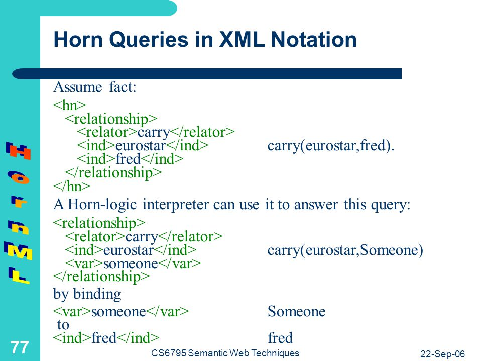 Horn Inferences in XML Notation (1)
