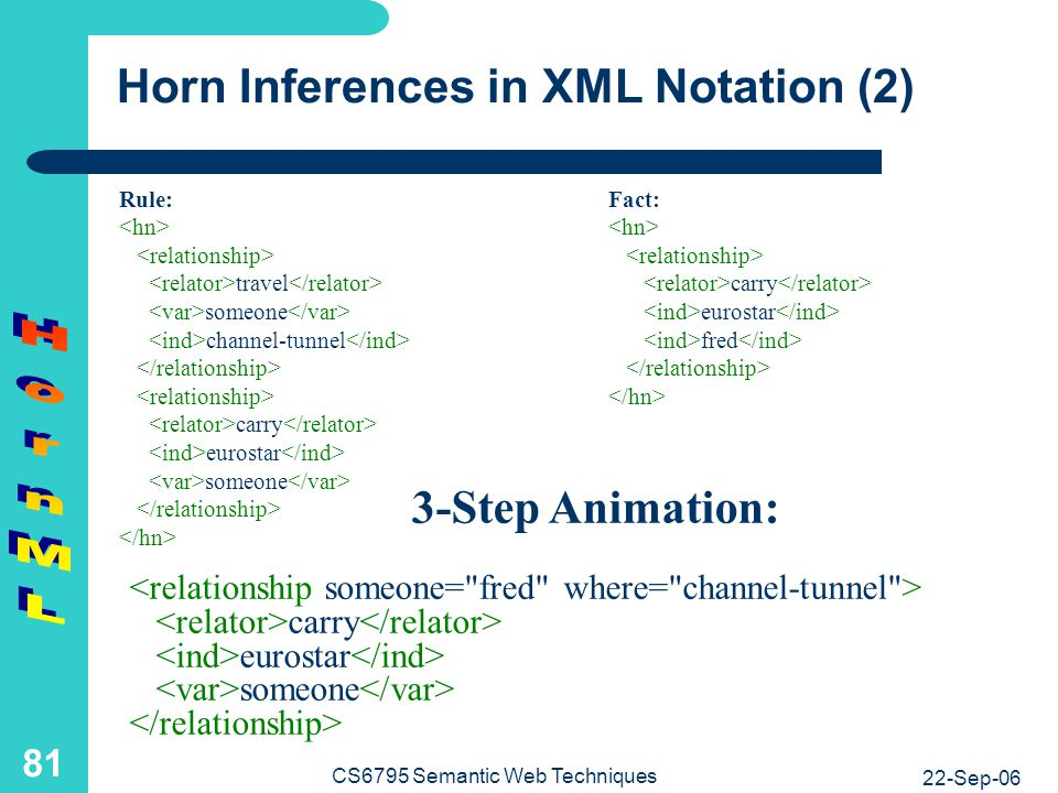Horn Inferences in XML Notation (2)