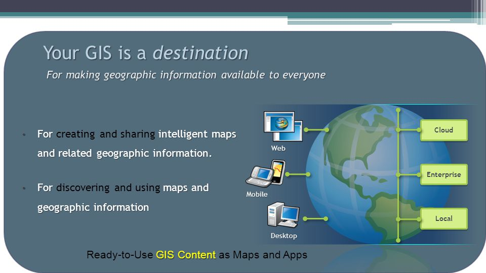 Ready-to-Use GIS Content as Maps and Apps