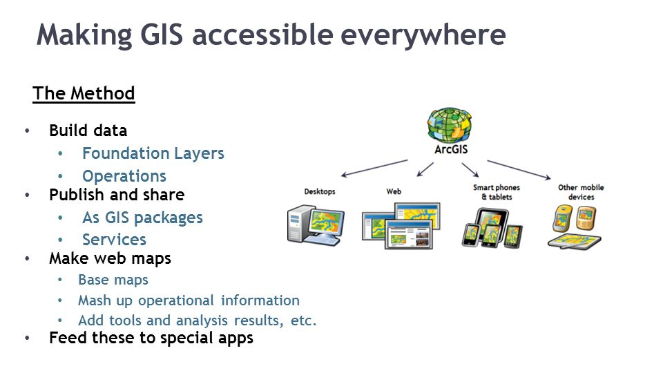 Making GIS accessible everywhere
