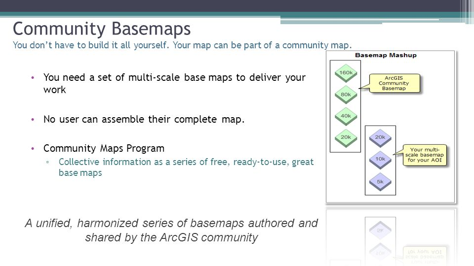 Community Basemaps You don't have to build it all yourself