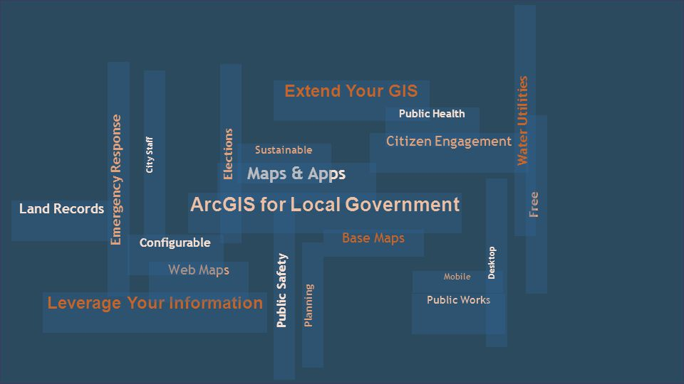 ArcGIS for Local Government Leverage Your Information