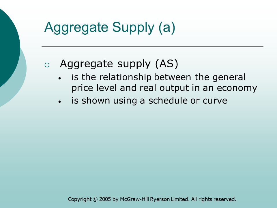 Aggregate Supply (a) Aggregate supply (AS)