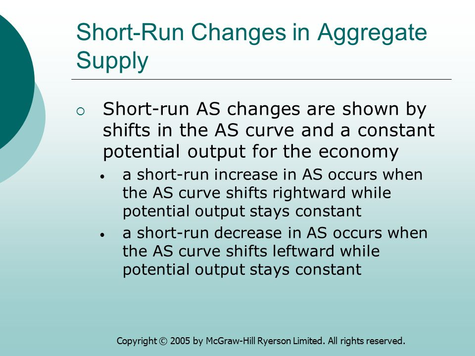 Short-Run Changes in Aggregate Supply