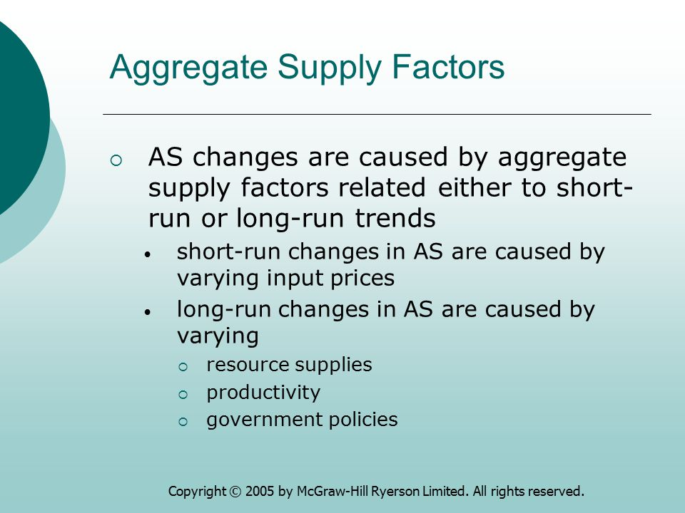 Aggregate Supply Factors