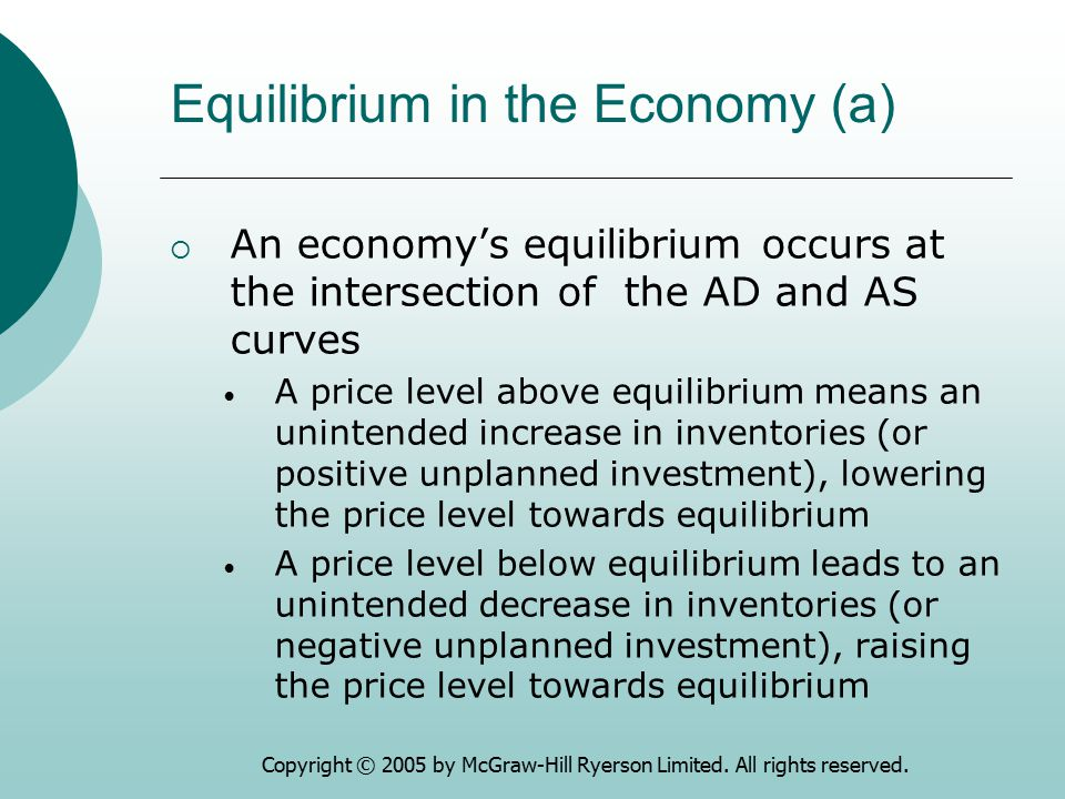 Equilibrium in the Economy (a)